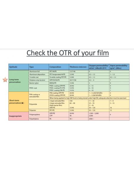 Instrucciones para comprobar la tasa de transmisión de oxígeno de su film